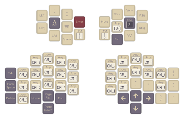 "A cropped screenshot from QMK Configurator (API v0.1), showing the base layer (layer 0) of the default keymap for the Concertina (v0.6.0 & v0.7.0) in simulated ""GMK Plum"" colours."